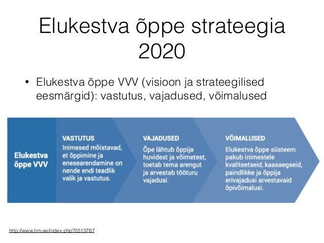 Elukestva õppe strateegia 2020 • Elukestva õppe VVV (visioon ja strateegilised eesmärgid): vastutus, vajadused, võimalused...