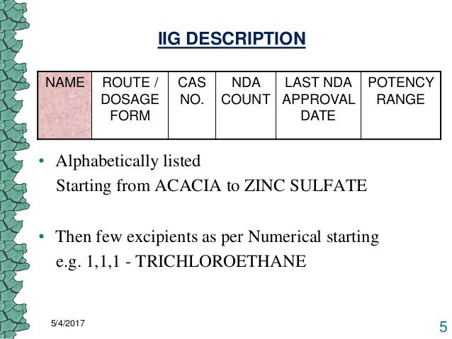 IIG LIMITS FOR EXCIPIENTS PDF
