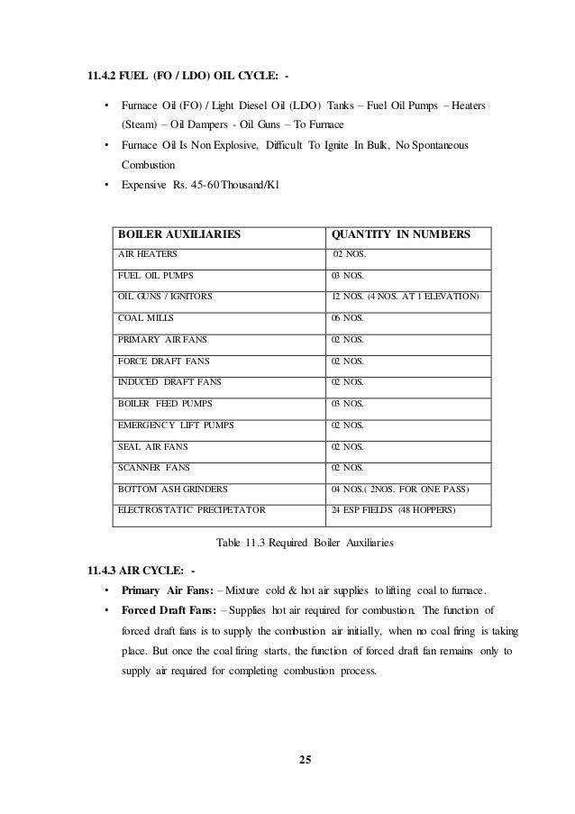 Sagar mehta summer training thermal power station full report
