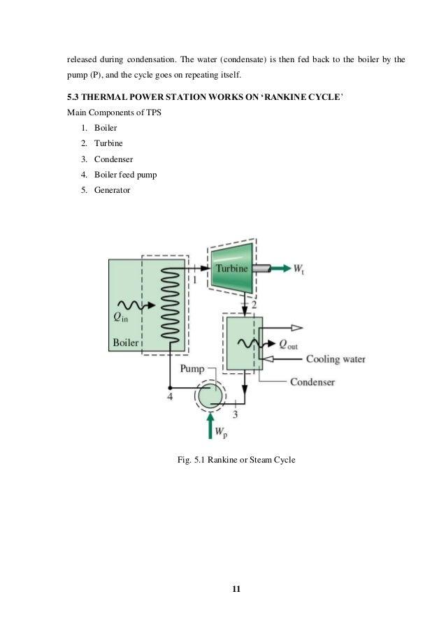 Training Reporton Thermal Power Plantt Nashik Tpspdf