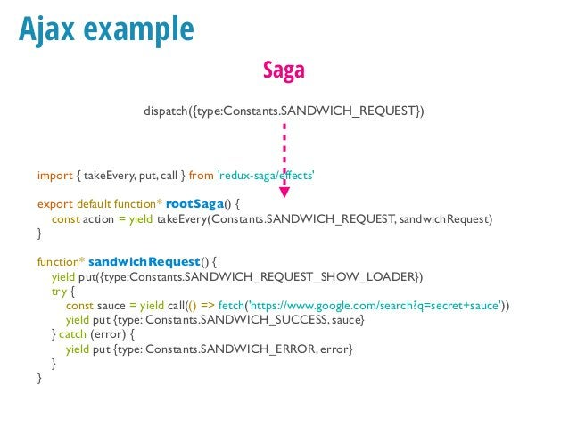 takeLatest import { takeLatest } from 'redux-saga/effects' function* watchFetchData() { yield takeLatest('FETCH_REQUESTED'...