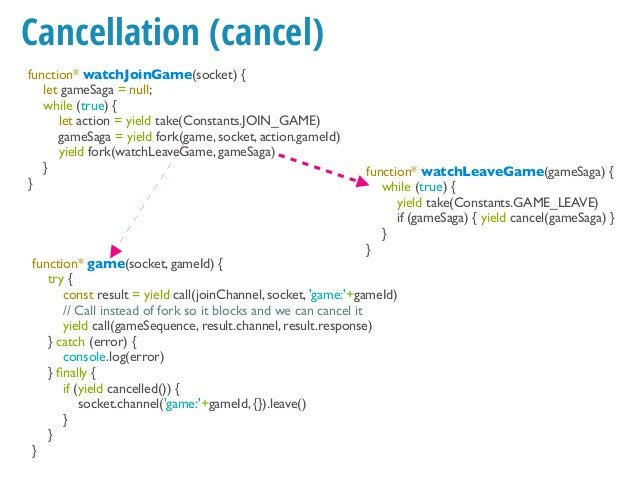 Cancellation (cancel) function* game(socket, gameId) { try { const result = yield call(joinChannel, socket, 'game:'+gameId...