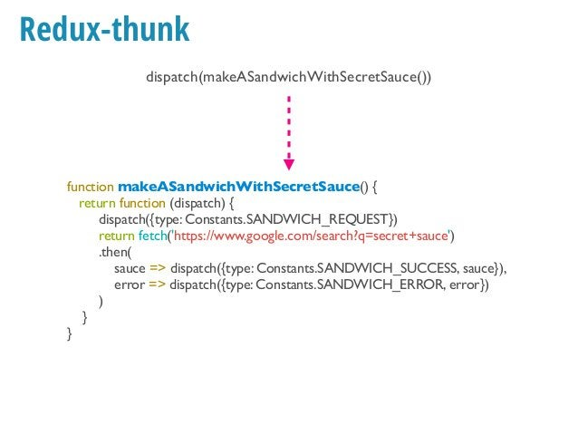 If you need more •Redux-saga •Redux-observable •… •Maybe your own in the future?
