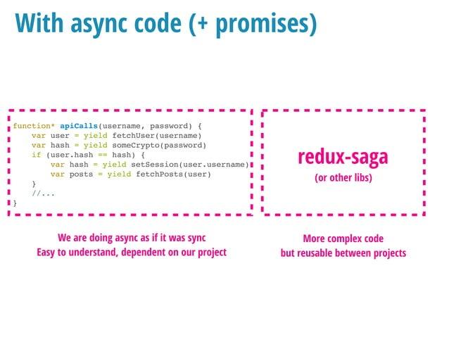 Setup import { createStore, applyMiddleware } from 'redux' import createSagaMiddleware from 'redux-saga' // ... import { h...