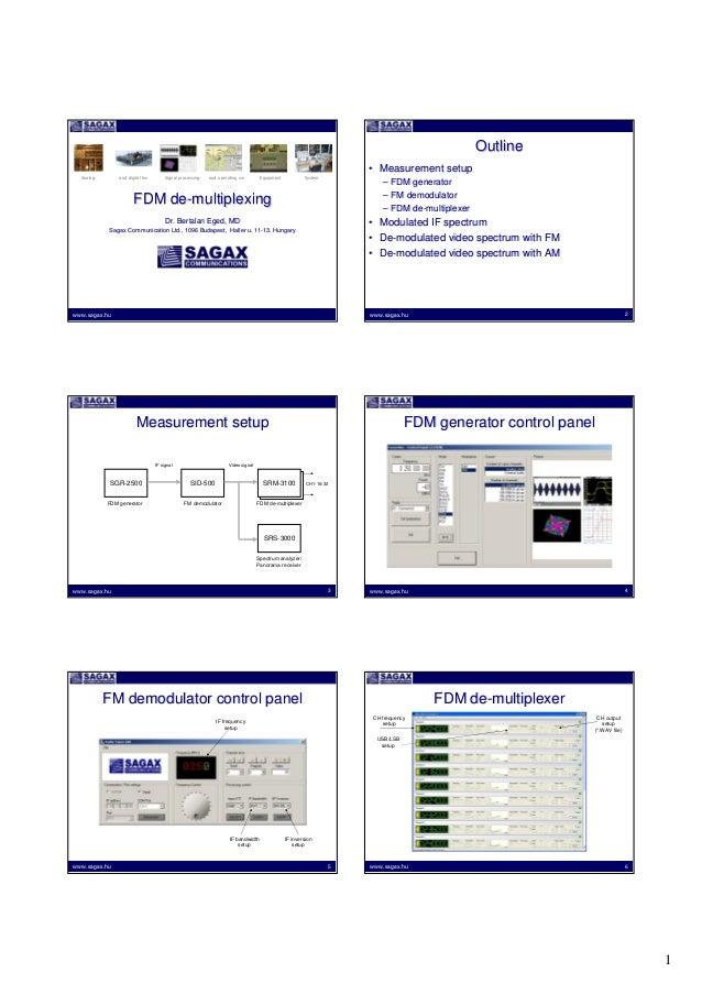 Outline • Measurement setup Analog-  and digital hw  Signal processing-  and operating sw  Equipment  System  – FDM genera...