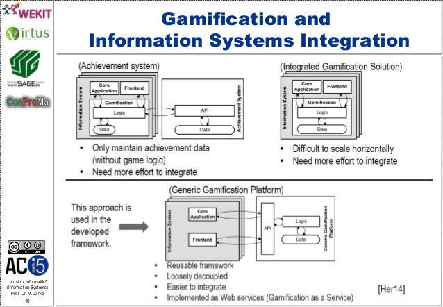 Lehrstuhl Informatik 5 (Information Systems) Prof. Dr. M. Jarke 10 Gamification and Information Systems Integration