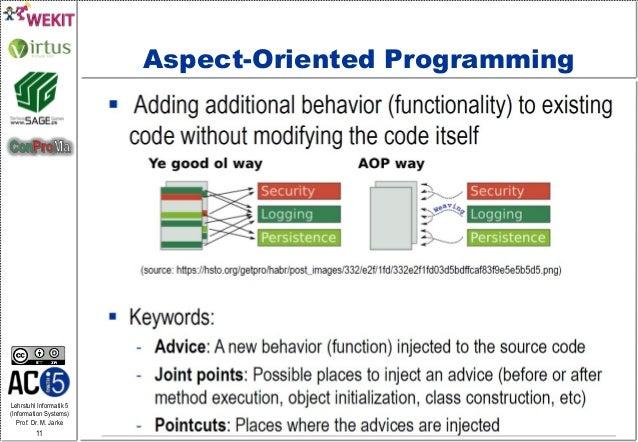 Lehrstuhl Informatik 5 (Information Systems) Prof. Dr. M. Jarke 11 Aspect-Oriented Programming