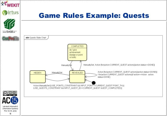 Lehrstuhl Informatik 5 (Information Systems) Prof. Dr. M. Jarke 18 Game Rules Example: Quests