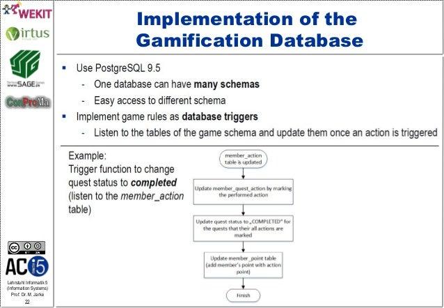 Lehrstuhl Informatik 5 (Information Systems) Prof. Dr. M. Jarke 22 Implementation of the Gamification Database