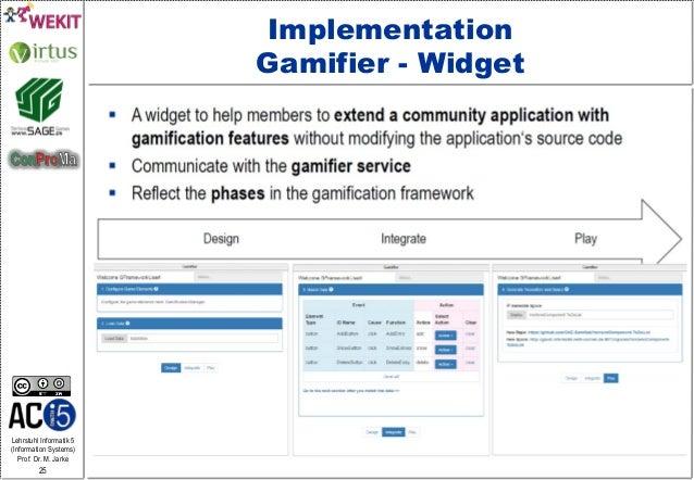Lehrstuhl Informatik 5 (Information Systems) Prof. Dr. M. Jarke 25 Implementation Gamifier - Widget