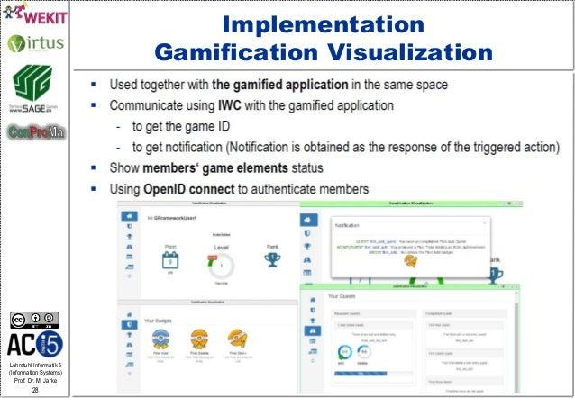 Lehrstuhl Informatik 5 (Information Systems) Prof. Dr. M. Jarke 28 Implementation Gamification Visualization