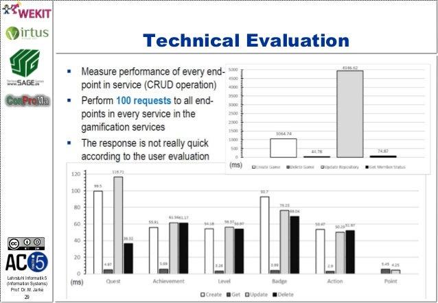 Lehrstuhl Informatik 5 (Information Systems) Prof. Dr. M. Jarke 29 Technical Evaluation
