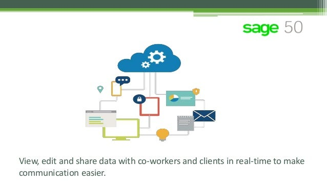 Sage 50 hosting