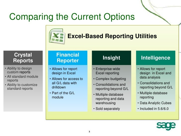 enhancing your budget reporting process with sai