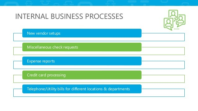 Building the business case for change using document managementwhat 22 internal business colourmoves