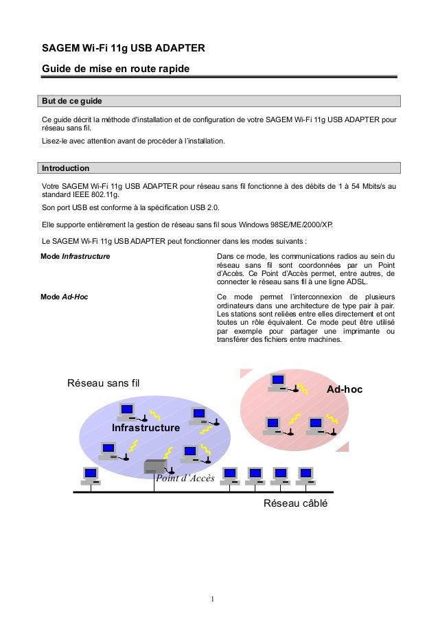 SAGEM Wi-Fi 11g USB ADAPTERGuide de mise en route rapideBut de ce guideCe guide décrit la méthode dinstallation et de conf...