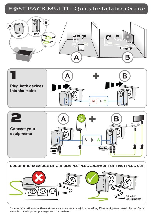 F@ST PACK MULTI - Quick Installation Guide For more information about the way to secure your network or to join a HomePlug...