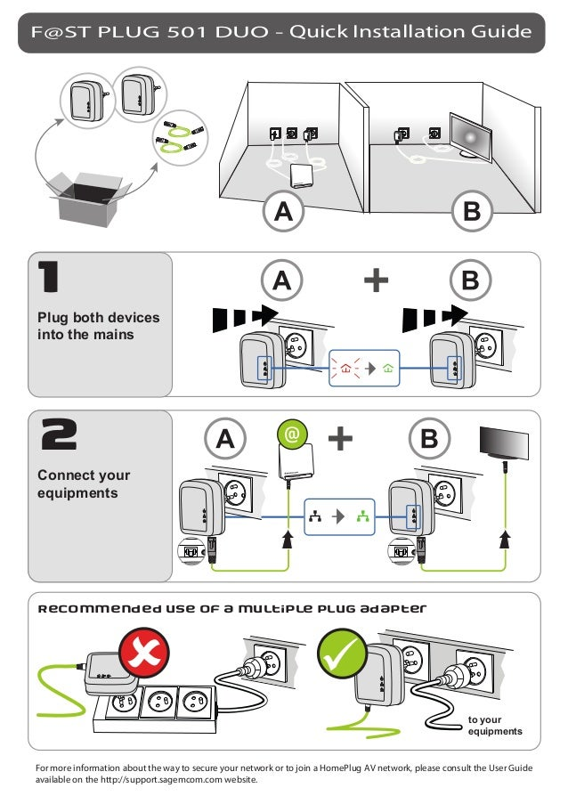 F@ST PLUG 501 DUO - Quick Installation Guide For more information about the way to secure your network or to join a HomePl...