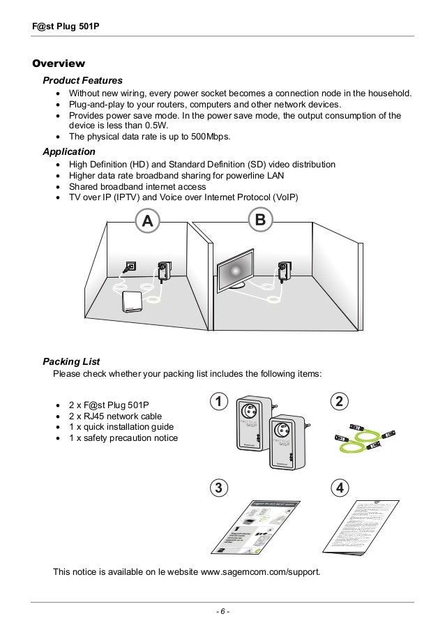 Sagemcom Fst Plug 501p Powerline Adapter User Guide