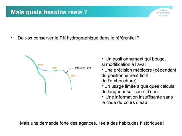 Mais quels besoins réels ?  •  Doit-on conserver le PK hydrographique dans le référentiel ?  • Un positionnement qui bouge...