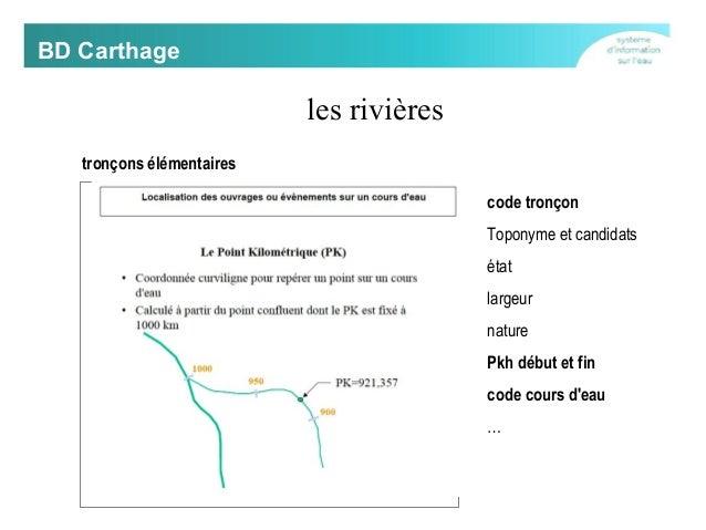 BD Carthage  les rivières tronçons élémentaires code tronçon Toponyme et candidats état largeur nature Pkh début et fin co...