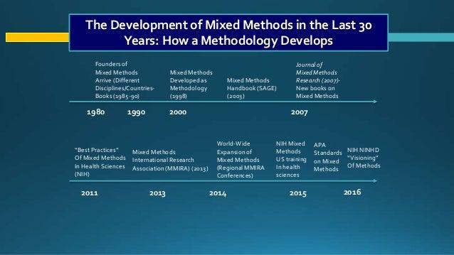 Advancing Methodologies A Conversation With John Creswel border=