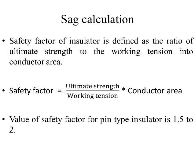 Sag in overhead transmission line, sag calculation &