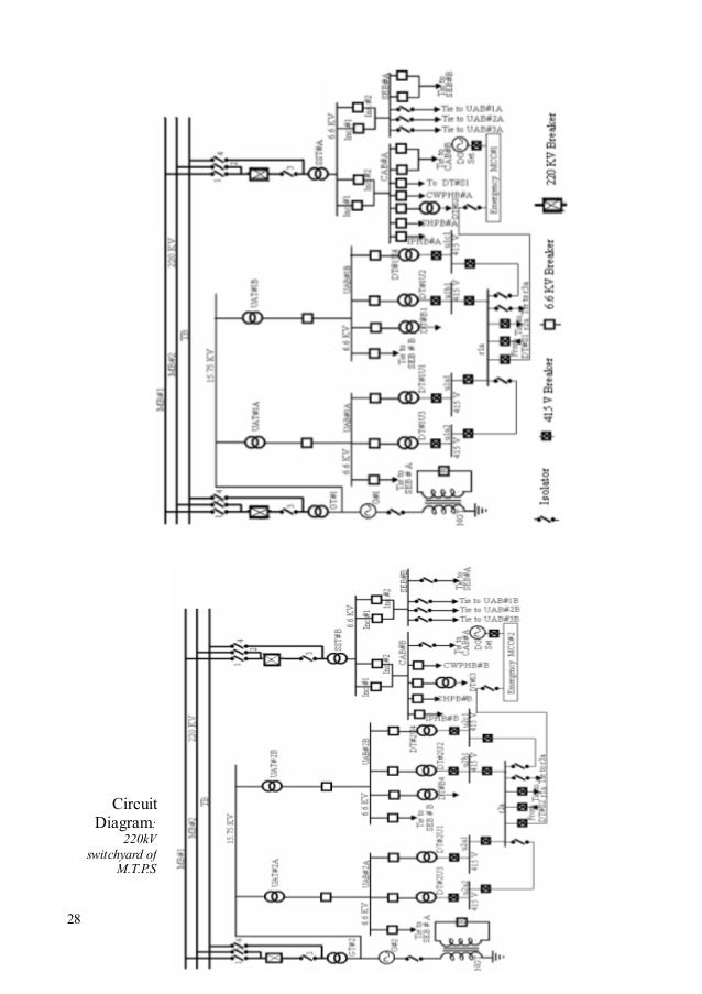 training report on mejia thermal power station Power Control Diagram power plant wiring diagram