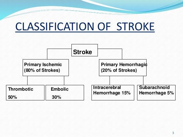 Subarachnoid hemorrhage Slide 3