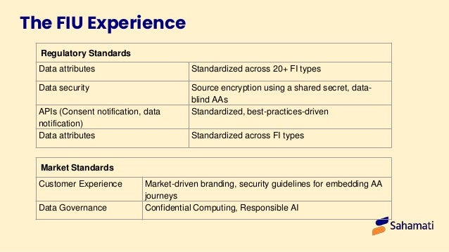 The AA Experience Regulatory Standards Charter Only consent-management, data-blind, decryption of data on device allowed A...