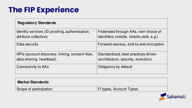 FIP as Relying Party; AA as ID Service Provider