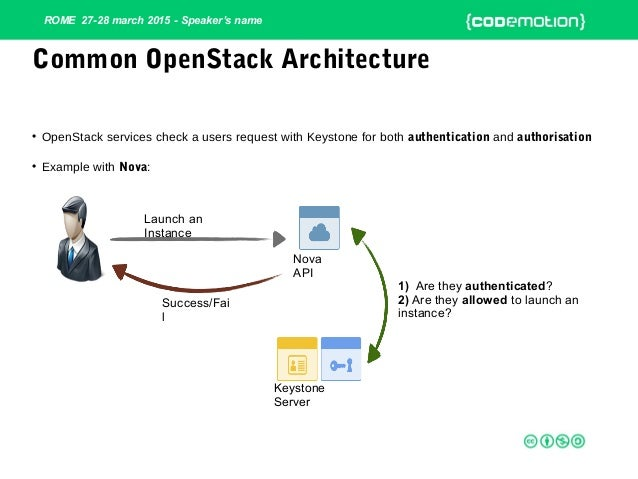 Sahara presentation latest codemotion rome 2015 for Openstack architecture ppt