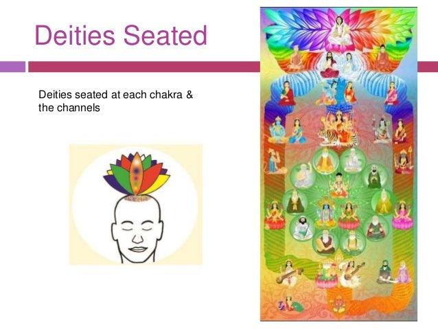Sahasrara Chakra Sahaja Yoga Beginner S Guide
