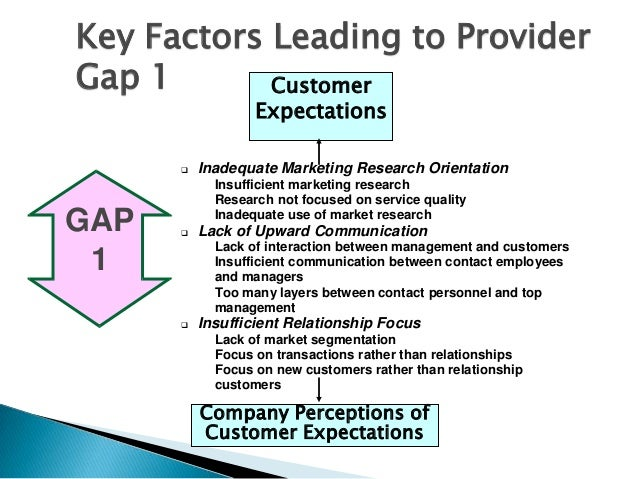 key factors leading to provider gap 1 17
