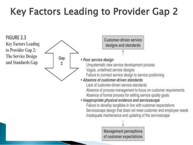 gaps in service quality process for Demonstrates the servqual model of service quality gaps and perceived process quality they defined service quality as the gap between customers.