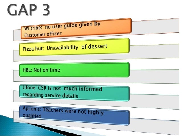 gaps model of service quality According to fred lee (2004) hospitals use clinical results and process improvement as a gauge of quality as this data can be readily measured and objective.