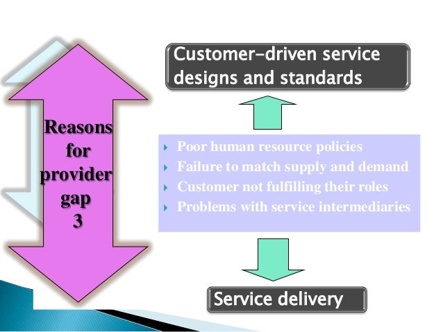 Thesis on service delivery