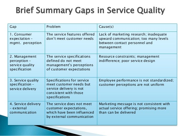 gaps of service quality Free essay: introduction quality of service has been studied in the area of business management for years because the market is more competitive and.