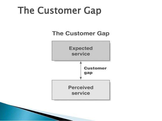 gaps model of service quality 7 the customer gap 8