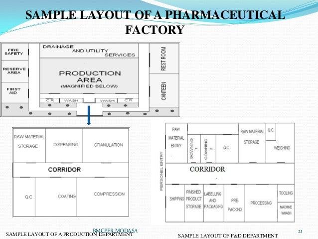Sahilhusen Industrial Pharmacy