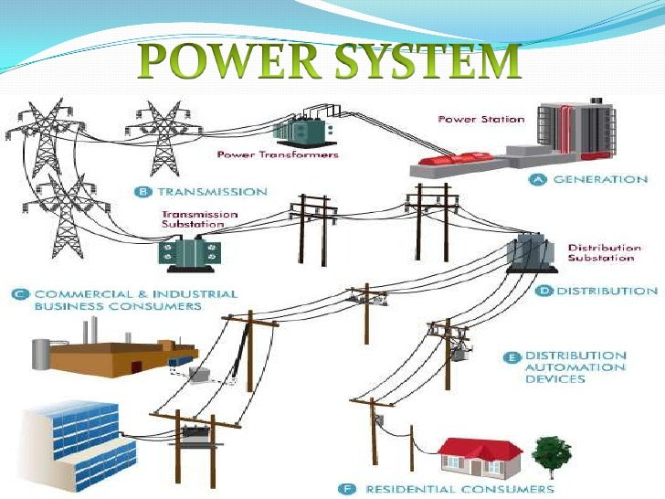 Power system in pakistan