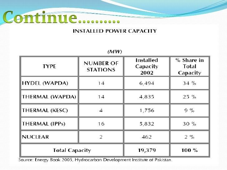 Voltage rating of wire dolgular current rating for wire dolgular keyboard keysfo Gallery