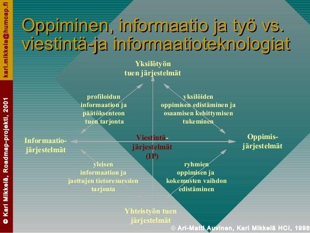 ©KariMikkelä,Roadmap-projekti,2001kari.mikkela@humcap.fi Oppiminen, informaatio ja työ vs.Oppiminen, informaatio ja työ vs...