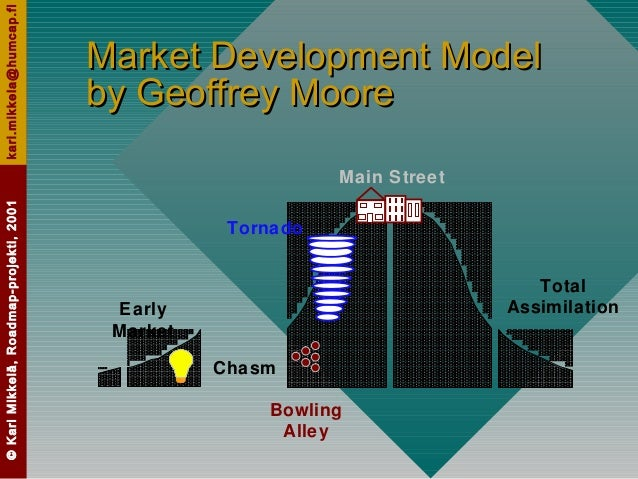 ©KariMikkelä,Roadmap-projekti,2001kari.mikkela@humcap.fi Market Development ModelMarket Development Model by Geoffrey Moor...