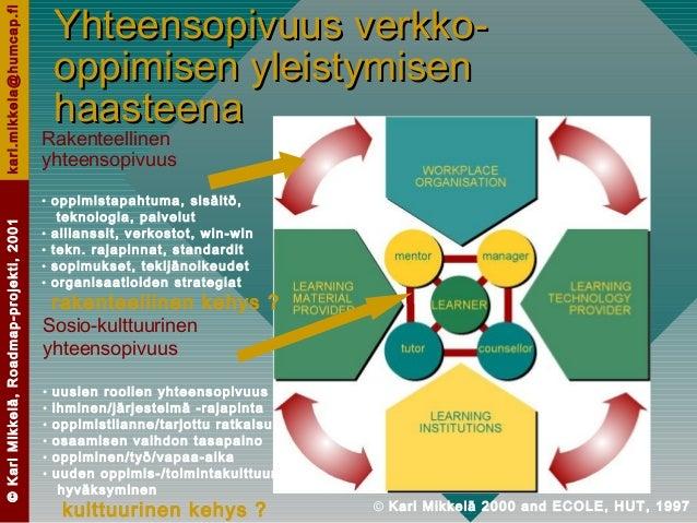 ©KariMikkelä,Roadmap-projekti,2001kari.mikkela@humcap.fi © Kari Mikkelä 2000 and ECOLE, HUT, 1997 Sosio-kulttuurinen yhtee...