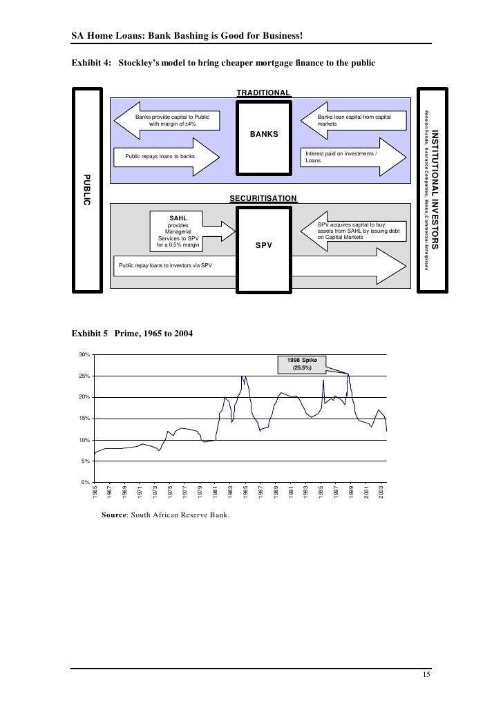 Model home loans
