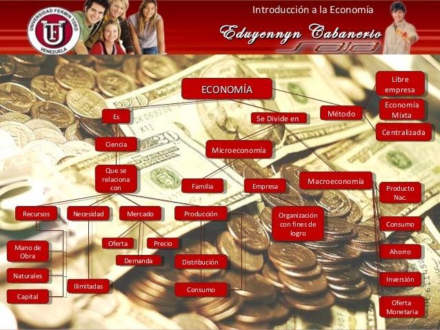 Introducción a la Economía                                                                    Eduyennyn Cabanerio         ...