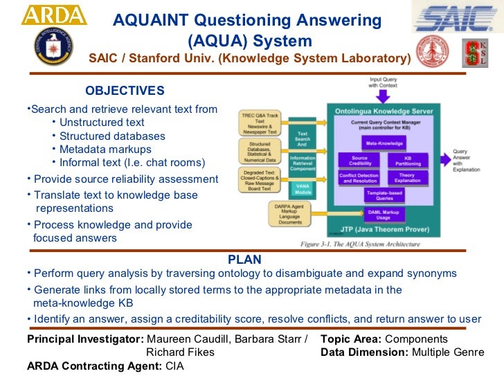 AQUAINT Questioning Answering                         (AQUA) System            SAIC / Stanford Univ. (Knowledge System Lab...