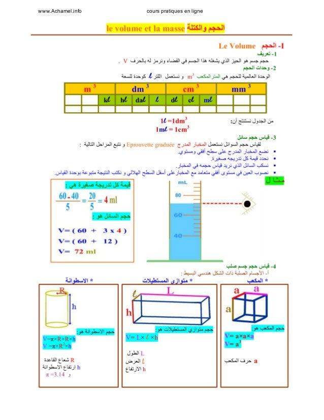 www.Achamel.info   cours pratiques en ligne