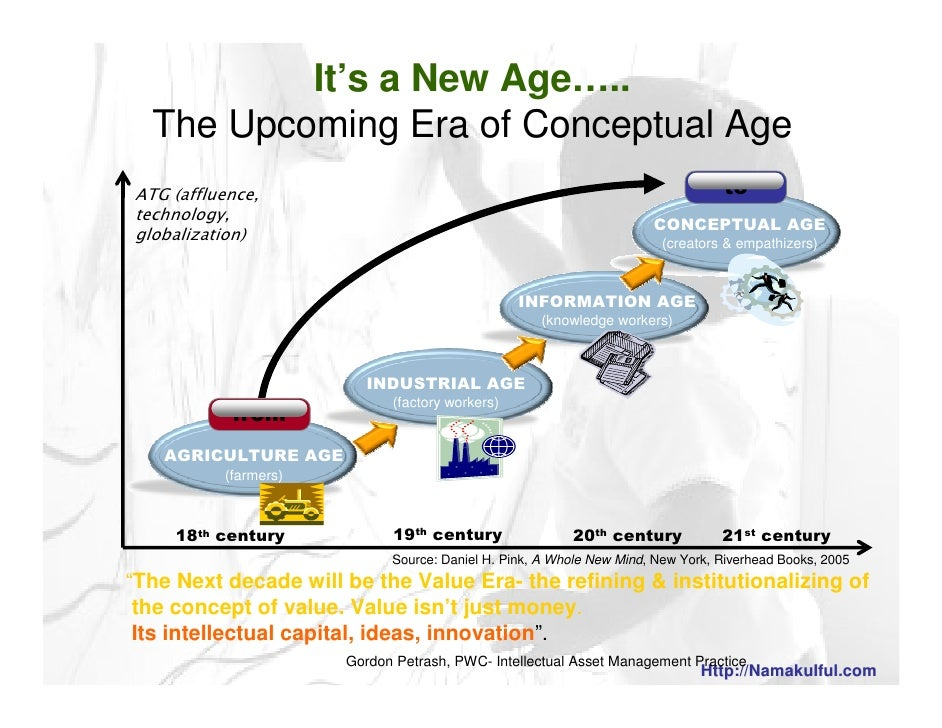 the conceptual age If you have an idea for something, or if you understand something fully, you conceptualize it you might conceptualize the plan for a big party, but find it hard to conceptualize exactly how the big bang worked.